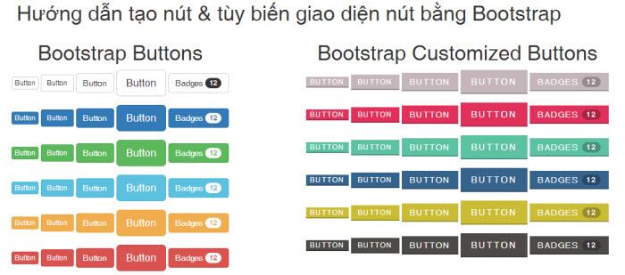 Hướng dẫn tạo nút & tùy biến giao diện nút bằng Bootstrap