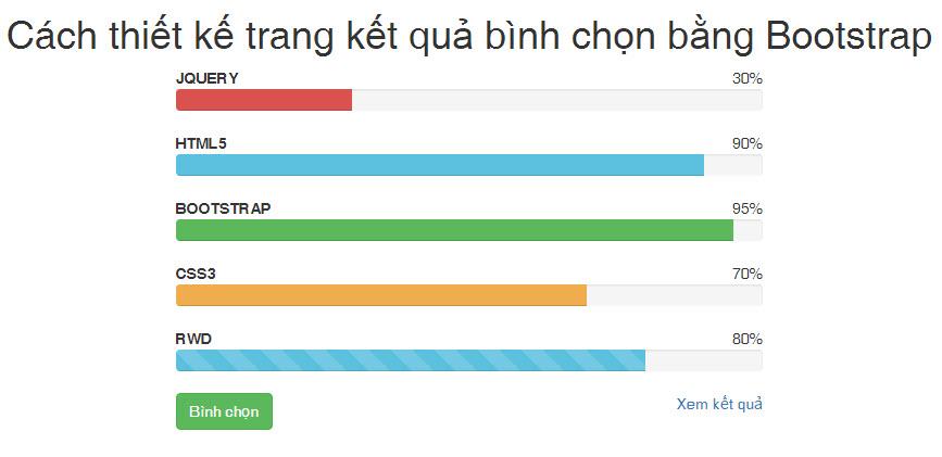 Cách thiết kế trang kết quả bình chọn bằng Bootstrap